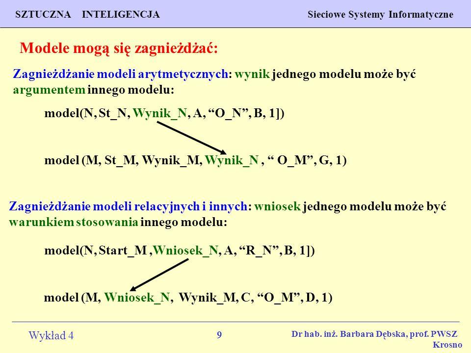 9 Wykład 4 PROGNOZOWANIE WŁAŚCIWOŚCI MATERIAŁÓW Inżynieria Materiałowa SZTUCZNA INTELIGENCJA Sieciowe Systemy Informatyczne Dr hab. inż. Barbara Dębsk