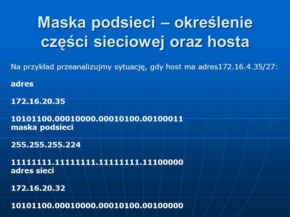 Na przykład przeanalizujmy sytuację, gdy host ma adres172.16.4.35/27: adres 172.16.20.35 10101100.00010000.00010100.00100011 maska podsieci 255.255.25
