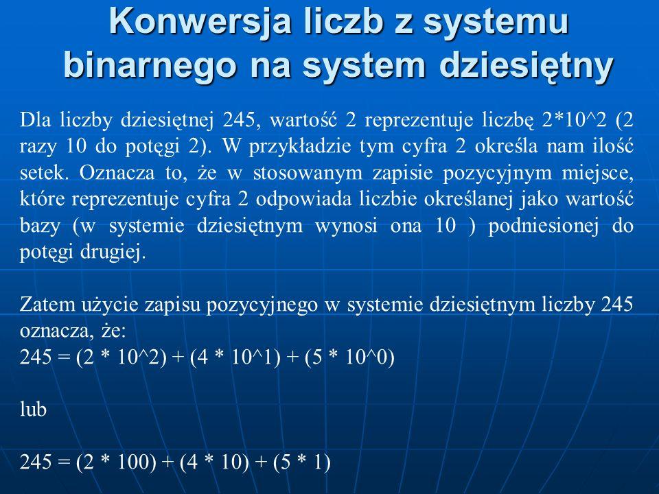 Konwersja liczb z systemu binarnego na system dziesiętny Dla liczby dziesiętnej 245, wartość 2 reprezentuje liczbę 2*10^2 (2 razy 10 do potęgi 2). W p