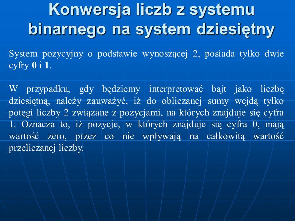 Konwersja liczb z systemu binarnego na system dziesiętny System pozycyjny o podstawie wynoszącej 2, posiada tylko dwie cyfry 0 i 1. W przypadku, gdy b