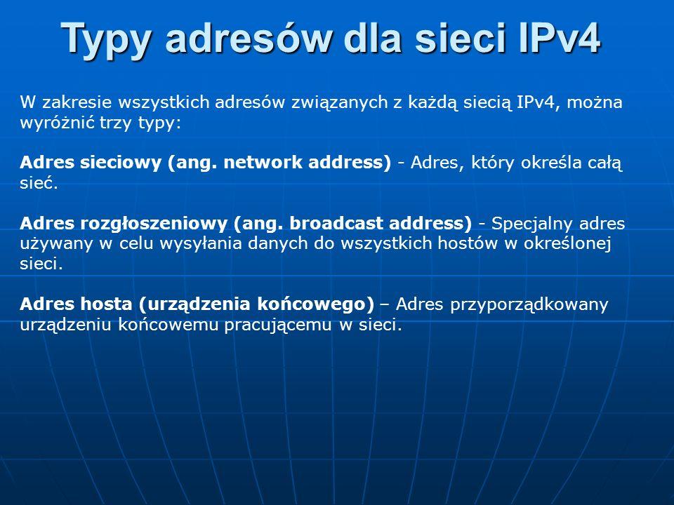 W zakresie wszystkich adresów związanych z każdą siecią IPv4, można wyróżnić trzy typy: Adres sieciowy (ang. network address) - Adres, który określa c