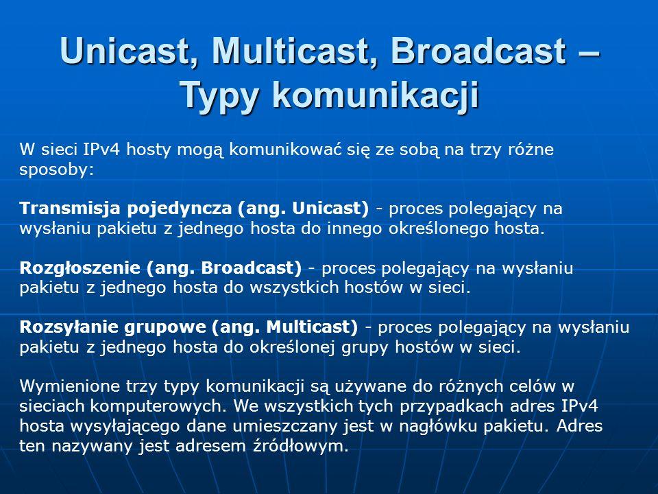 W sieci IPv4 hosty mogą komunikować się ze sobą na trzy różne sposoby: Transmisja pojedyncza (ang. Unicast) - proces polegający na wysłaniu pakietu z