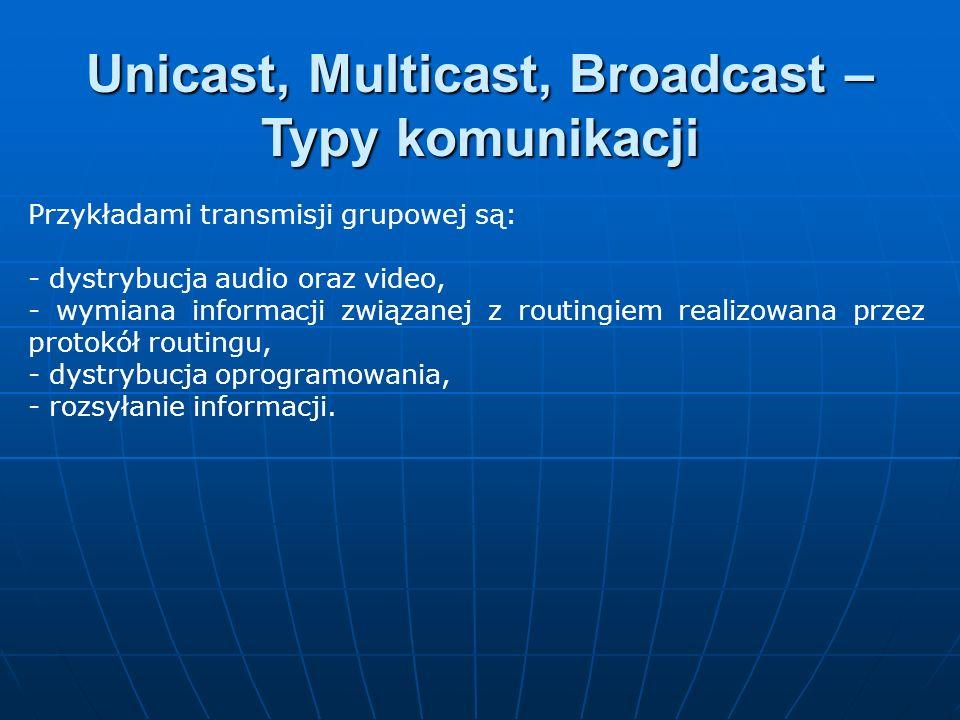 Przykładami transmisji grupowej są: - dystrybucja audio oraz video, - wymiana informacji związanej z routingiem realizowana przez protokół routingu, -