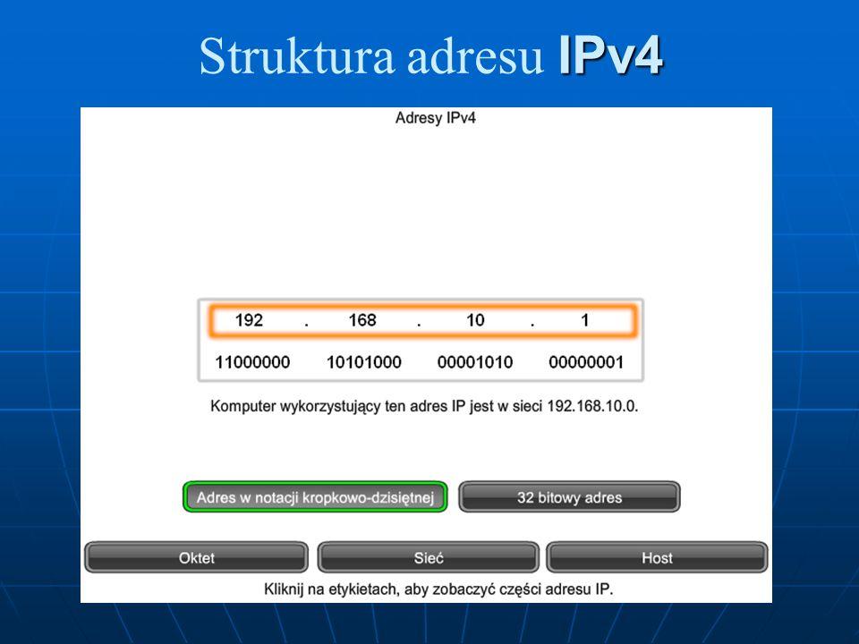 Ruch typu unicast Komunikacja typu unicast używana jest w typowych połączeniach pomiędzy dwoma hostami (ang.