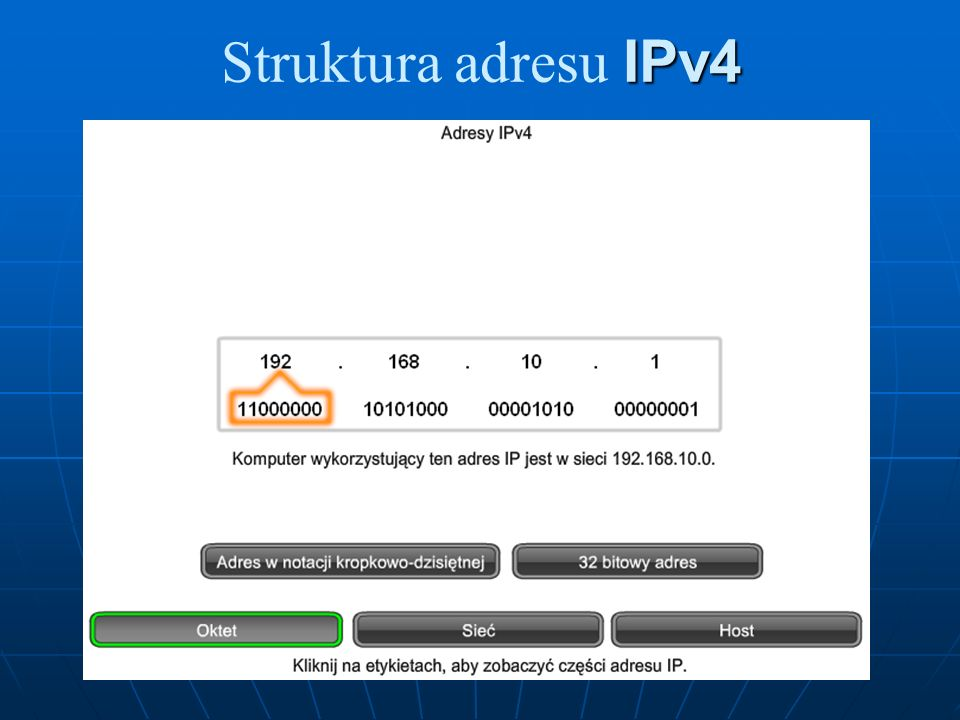 Adres sieciowy Adres sieciowy jest standardowym sposobem odwoływania się do sieci.