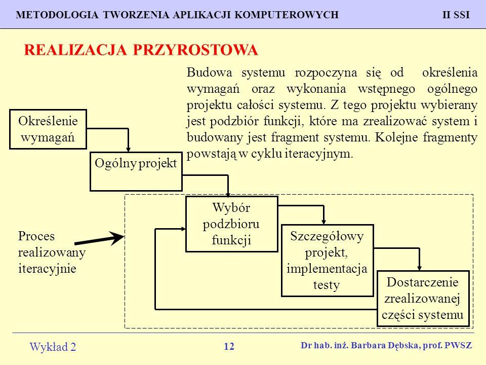 12 Wykład 2 PROGNOZOWANIE WŁAŚCIWOŚCI MATERIAŁÓW Inżynieria Materiałowa METODOLOGIA TWORZENIA APLIKACJI KOMPUTEROWYCH II SSI Dr hab.