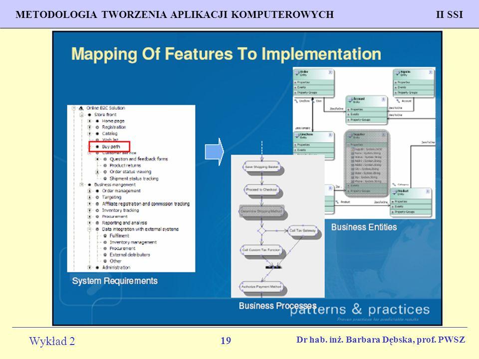 19 Wykład 2 PROGNOZOWANIE WŁAŚCIWOŚCI MATERIAŁÓW Inżynieria Materiałowa METODOLOGIA TWORZENIA APLIKACJI KOMPUTEROWYCH II SSI Dr hab.