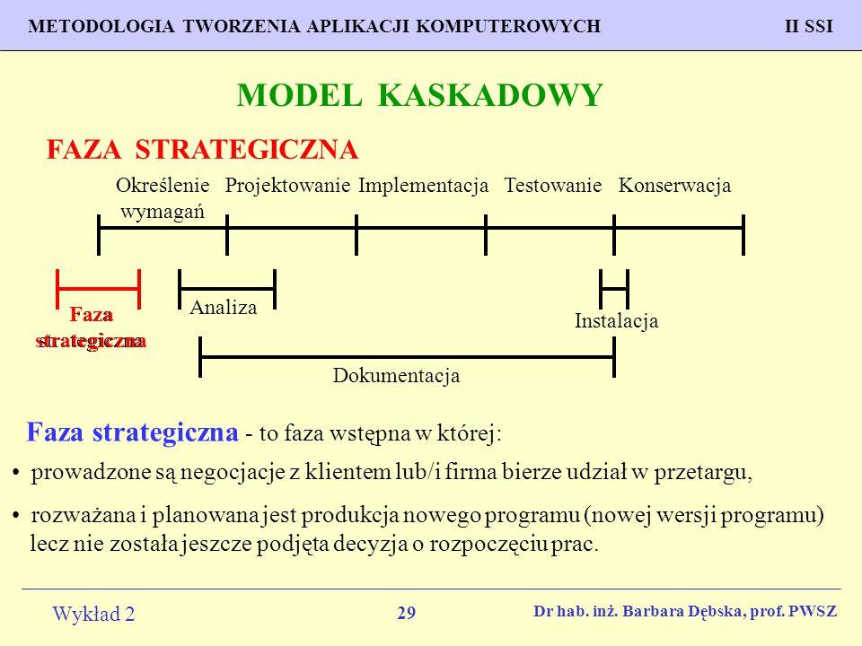 29 Wykład 2 PROGNOZOWANIE WŁAŚCIWOŚCI MATERIAŁÓW Inżynieria Materiałowa METODOLOGIA TWORZENIA APLIKACJI KOMPUTEROWYCH II SSI Dr hab.
