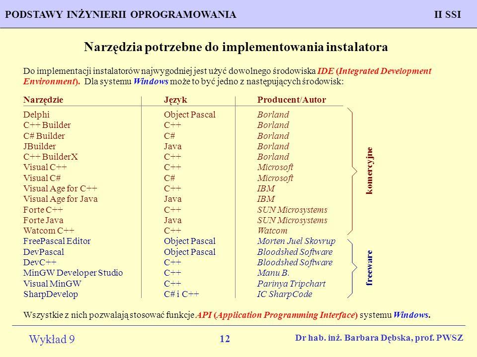12 Wykład 9 PROGNOZOWANIE WŁAŚCIWOŚCI MATERIAŁÓW Inżynieria Materiałowa METODOLOGIA TWORZENIA APLIKACJI KOMPUTEROWYCH II SSIPODSTAWY INŻYNIERII OPROGRAMOWANIAII SSI Dr hab.