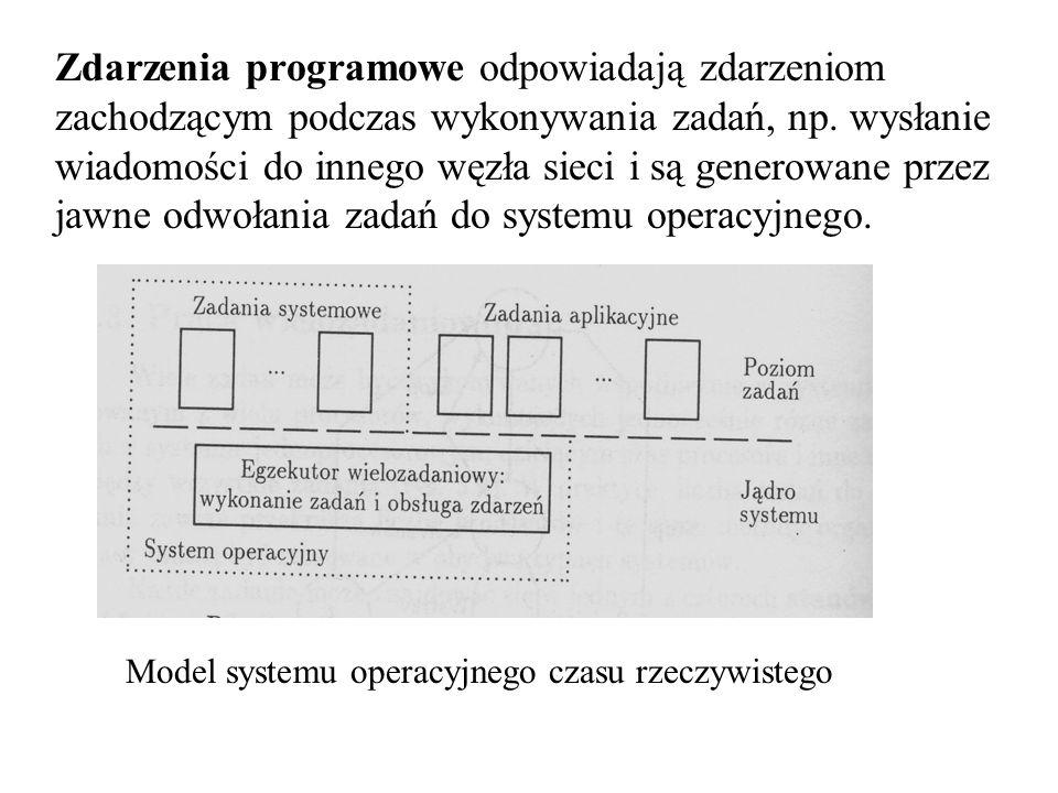 Zdarzenia programowe odpowiadają zdarzeniom zachodzącym podczas wykonywania zadań, np. wysłanie wiadomości do innego węzła sieci i są generowane przez