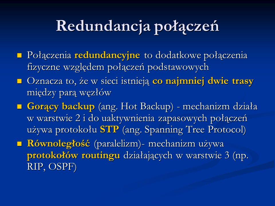 Redundancja połączeń Połączenia redundancyjne to dodatkowe połączenia fizyczne względem połączeń podstawowych Połączenia redundancyjne to dodatkowe po