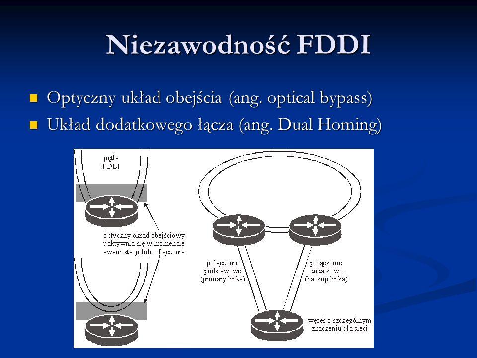 Niezawodność FDDI Optyczny układ obejścia (ang. optical bypass) Optyczny układ obejścia (ang. optical bypass) Układ dodatkowego łącza (ang. Dual Homin