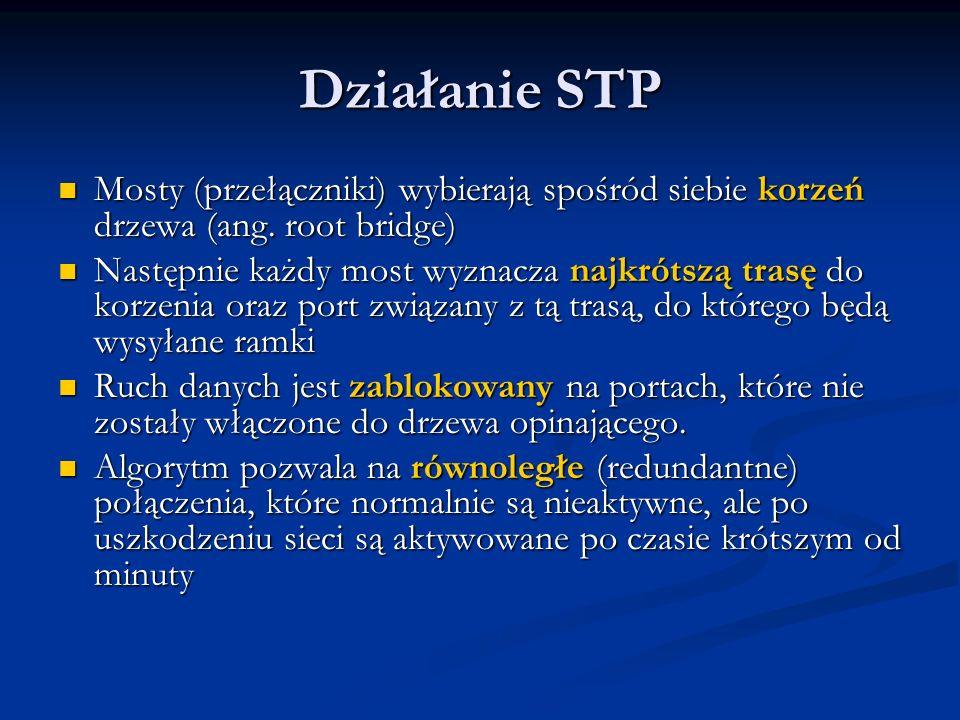 Działanie STP Mosty (przełączniki) wybierają spośród siebie korzeń drzewa (ang. root bridge) Mosty (przełączniki) wybierają spośród siebie korzeń drze