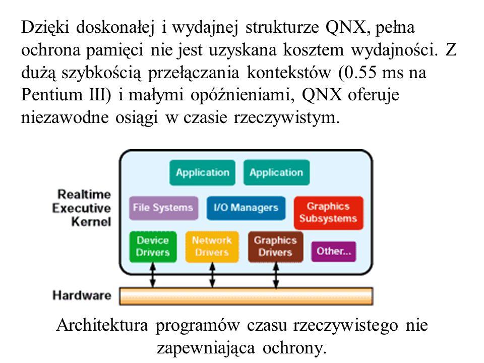 Dzięki doskonałej i wydajnej strukturze QNX, pełna ochrona pamięci nie jest uzyskana kosztem wydajności. Z dużą szybkością przełączania kontekstów (0.