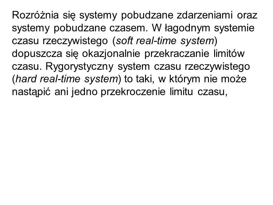Rozróżnia się systemy pobudzane zdarzeniami oraz systemy pobudzane czasem. W łagodnym systemie czasu rzeczywistego (soft real-time system) dopuszcza s