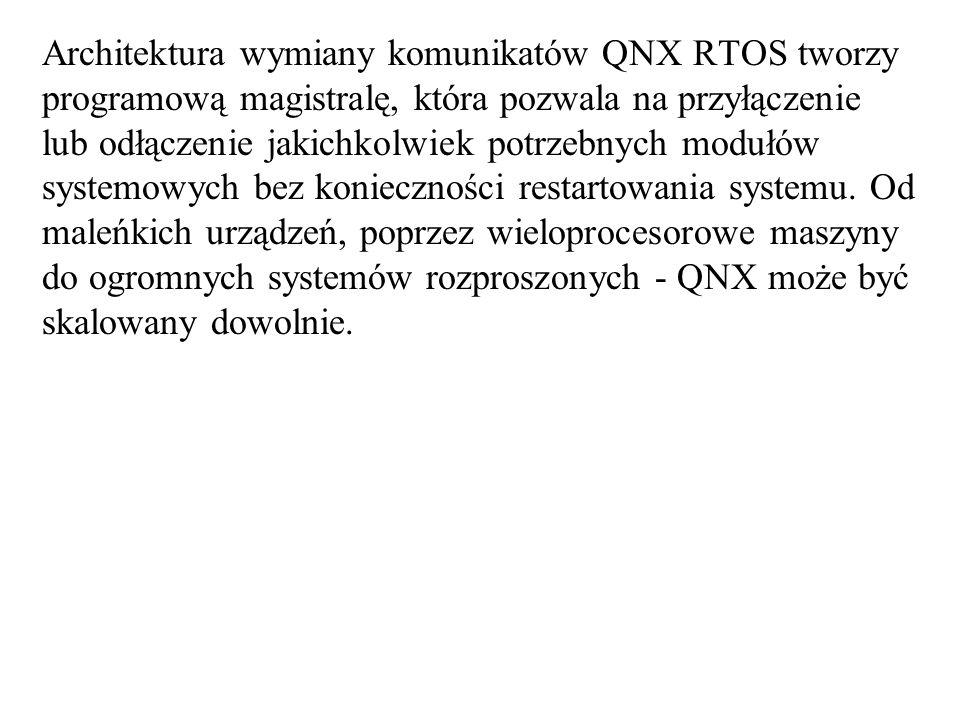 Architektura wymiany komunikatów QNX RTOS tworzy programową magistralę, która pozwala na przyłączenie lub odłączenie jakichkolwiek potrzebnych modułów