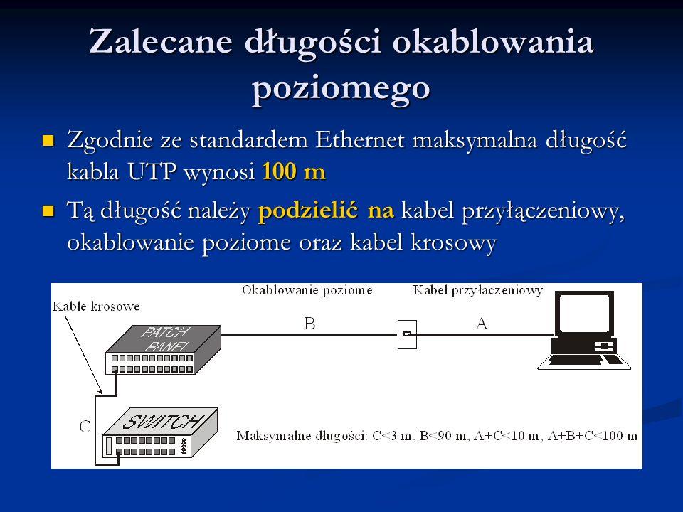 Zalecane długości okablowania poziomego Zgodnie ze standardem Ethernet maksymalna długość kabla UTP wynosi 100 m Zgodnie ze standardem Ethernet maksym