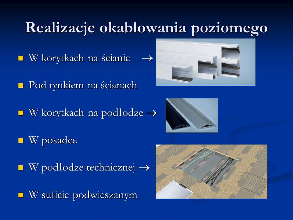 Realizacje okablowania poziomego W korytkach na ścianie W korytkach na ścianie Pod tynkiem na ścianach Pod tynkiem na ścianach W korytkach na podłodze