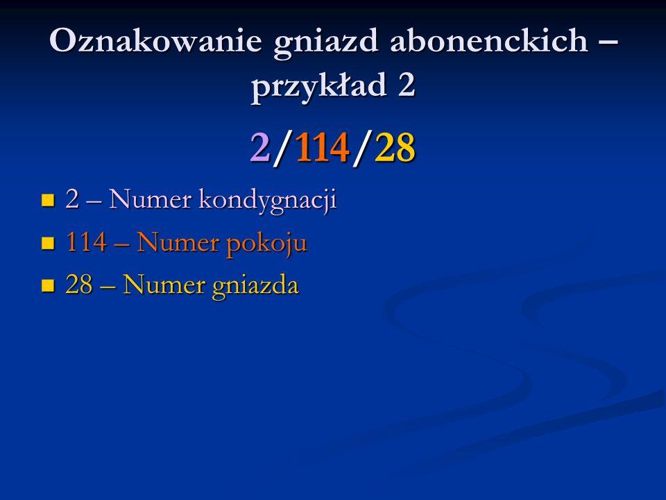 Oznakowanie gniazd abonenckich – przykład 2 2/114/28 2 – Numer kondygnacji 2 – Numer kondygnacji 114 – Numer pokoju 114 – Numer pokoju 28 – Numer gnia