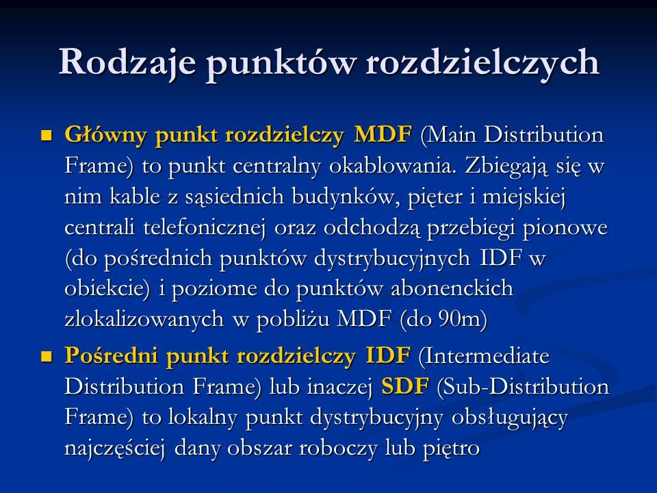 Rodzaje punktów rozdzielczych Główny punkt rozdzielczy MDF (Main Distribution Frame) to punkt centralny okablowania. Zbiegają się w nim kable z sąsied
