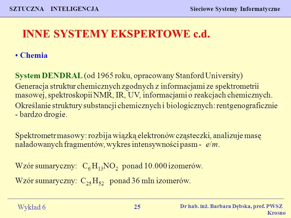 25 Wykład 6 SZTUCZNA INTELIGENCJA Sieciowe Systemy Informatyczne Dr hab. inż. Barbara Dębska, prof. PWSZ Krosno INNE SYSTEMY EKSPERTOWE c.d. Chemia Sy
