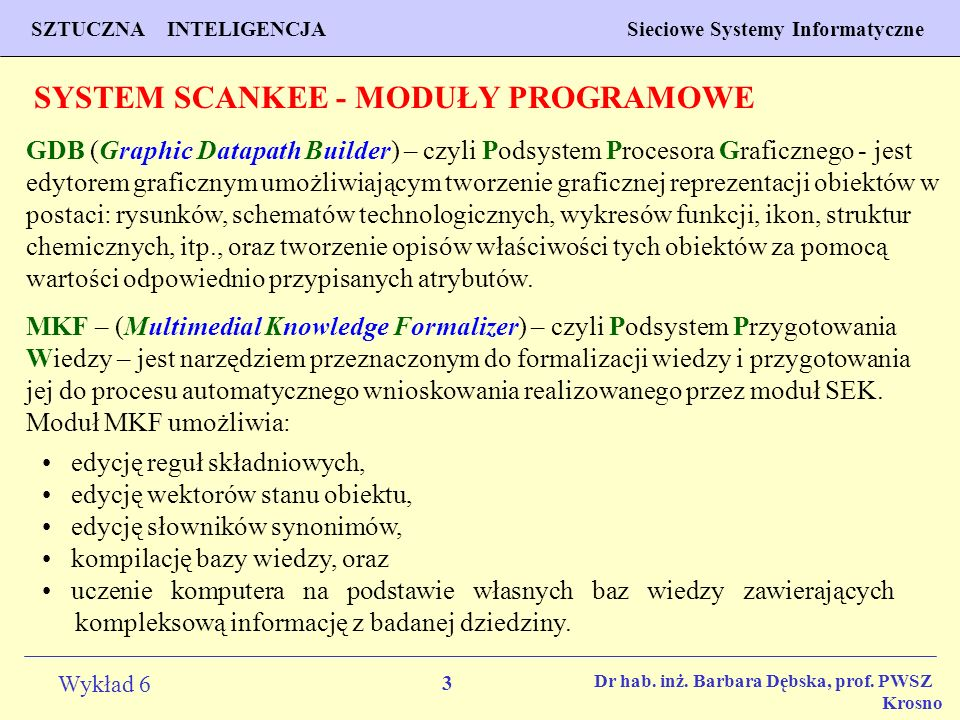 4 Wykład 6 SZTUCZNA INTELIGENCJA Sieciowe Systemy Informatyczne Dr hab.