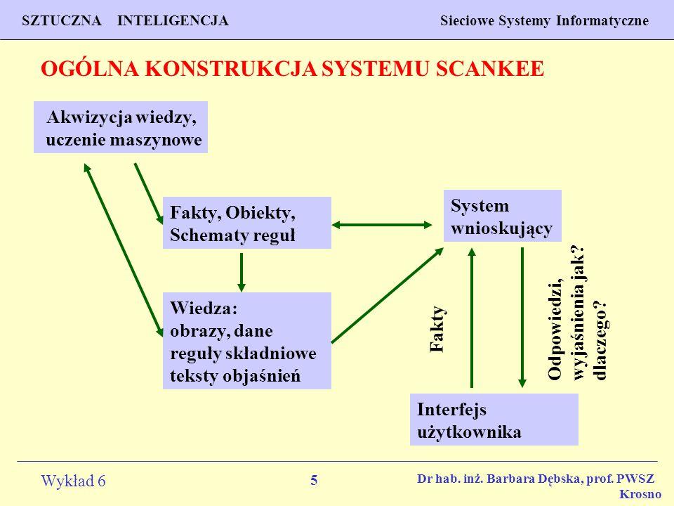5 Wykład 6 SZTUCZNA INTELIGENCJA Sieciowe Systemy Informatyczne Dr hab. inż. Barbara Dębska, prof. PWSZ Krosno OGÓLNA KONSTRUKCJA SYSTEMU SCANKEE Fakt