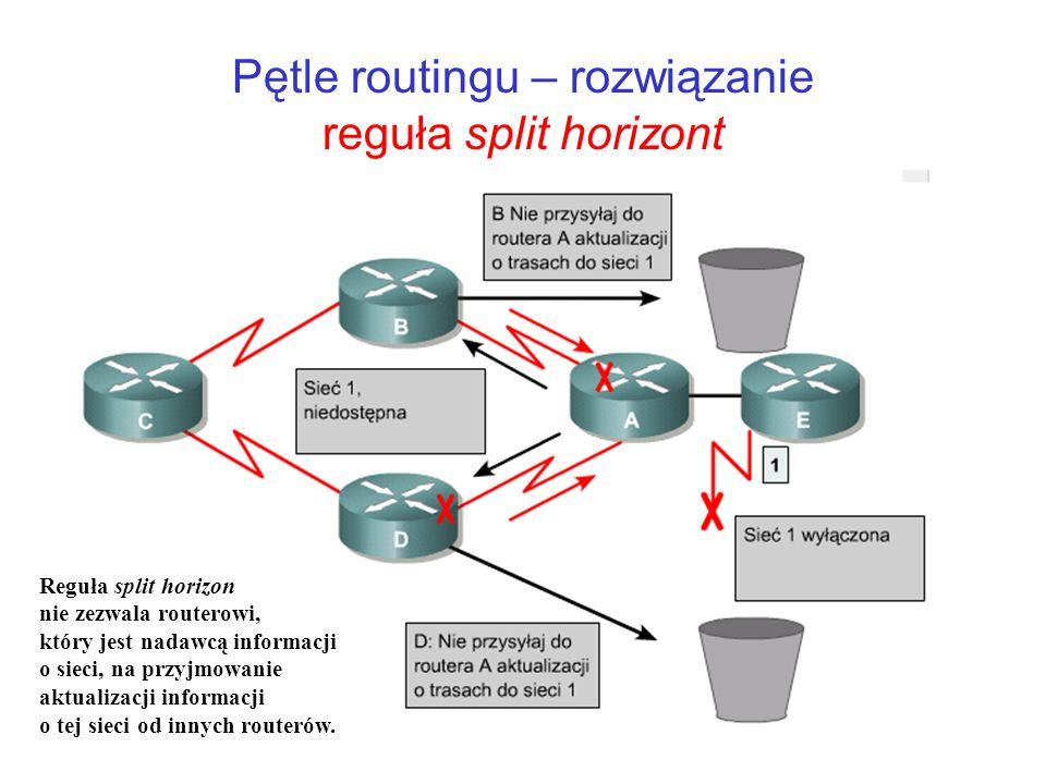 Pętle routingu – rozwiązanie reguła split horizont Reguła split horizon nie zezwala routerowi, który jest nadawcą informacji o sieci, na przyjmowanie