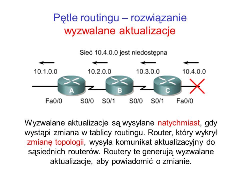 Pętle routingu – rozwiązanie wyzwalane aktualizacje Wyzwalane aktualizacje są wysyłane natychmiast, gdy wystąpi zmiana w tablicy routingu. Router, któ