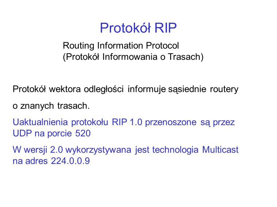 Protokół RIP Protokół wektora odległości informuje sąsiednie routery o znanych trasach. Uaktualnienia protokołu RIP 1.0 przenoszone są przez UDP na po