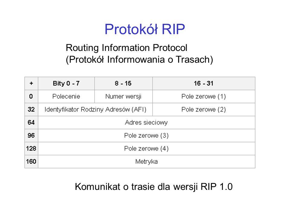 Protokół RIP Routing Information Protocol (Protokół Informowania o Trasach) Komunikat o trasie dla wersji RIP 1.0