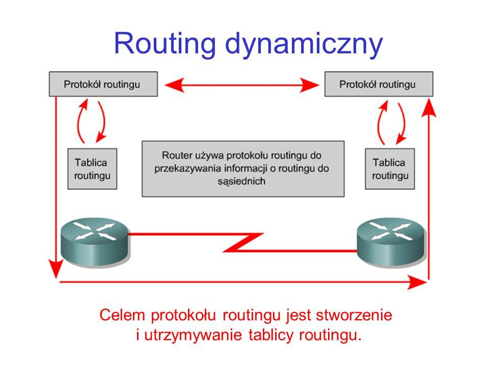 Routing dynamiczny Celem protokołu routingu jest stworzenie i utrzymywanie tablicy routingu.
