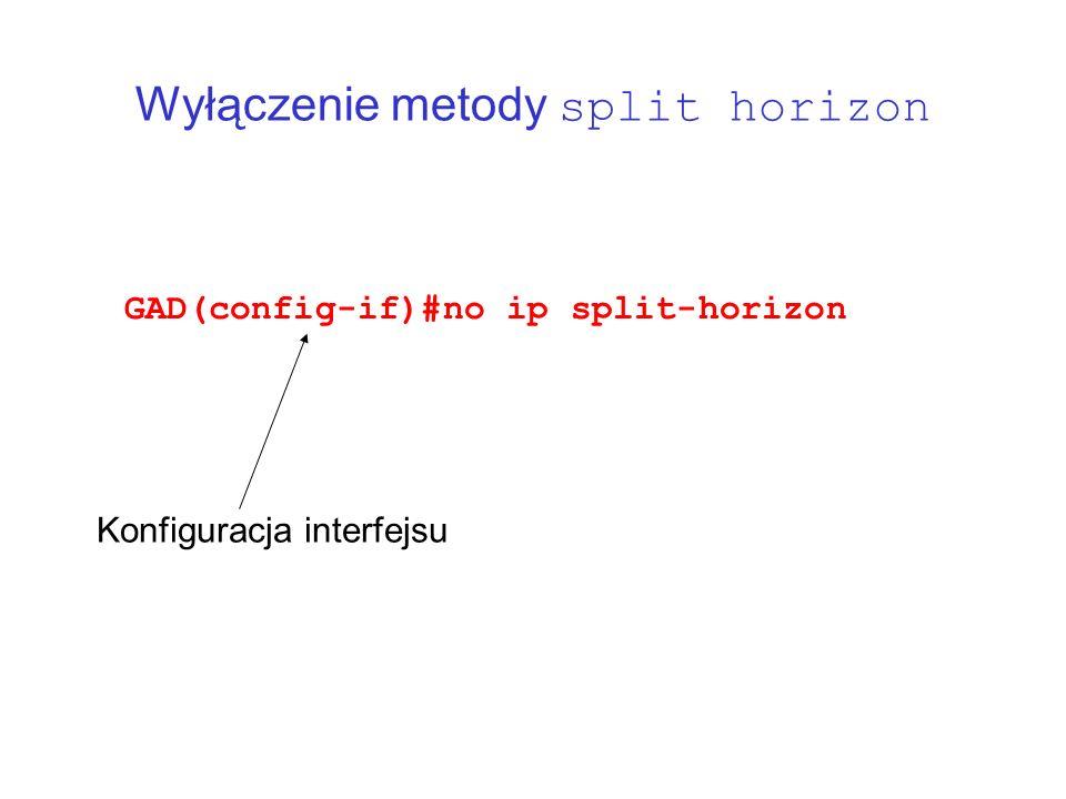 Wyłączenie metody split horizon GAD(config-if)#no ip split-horizon Konfiguracja interfejsu