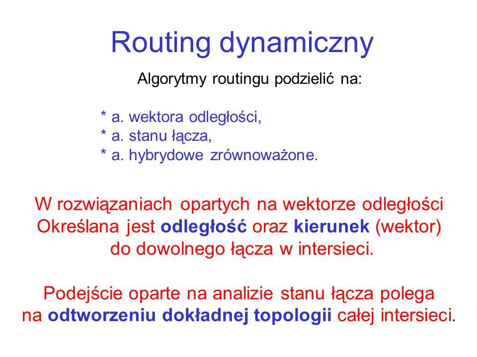 Routing dynamiczny Algorytmy routingu podzielić na: * a. wektora odległości, * a. stanu łącza, * a. hybrydowe zrównoważone. W rozwiązaniach opartych n