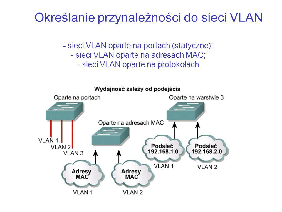Określanie przynależności do sieci VLAN - sieci VLAN oparte na portach (statyczne); - sieci VLAN oparte na adresach MAC; - sieci VLAN oparte na protok