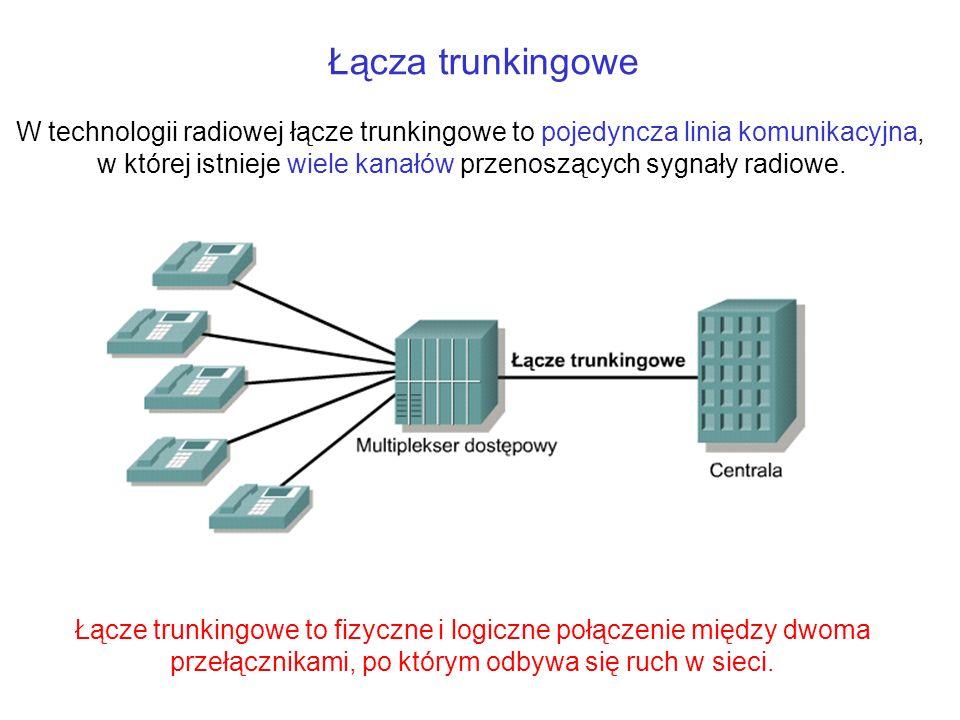 Łącza trunkingowe W technologii radiowej łącze trunkingowe to pojedyncza linia komunikacyjna, w której istnieje wiele kanałów przenoszących sygnały ra