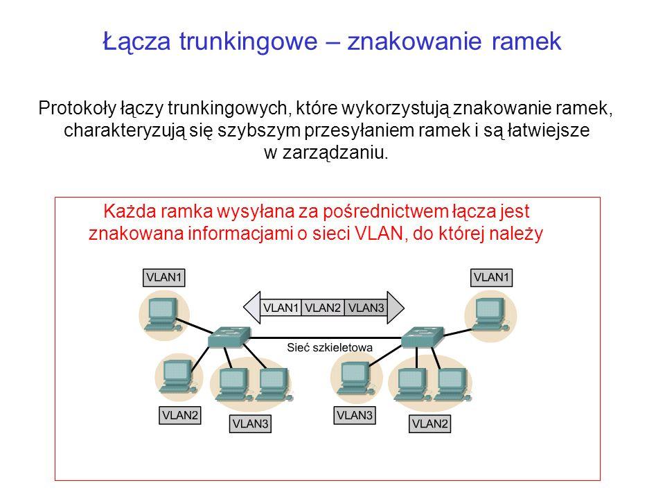 Łącza trunkingowe – znakowanie ramek Protokoły łączy trunkingowych, które wykorzystują znakowanie ramek, charakteryzują się szybszym przesyłaniem rame