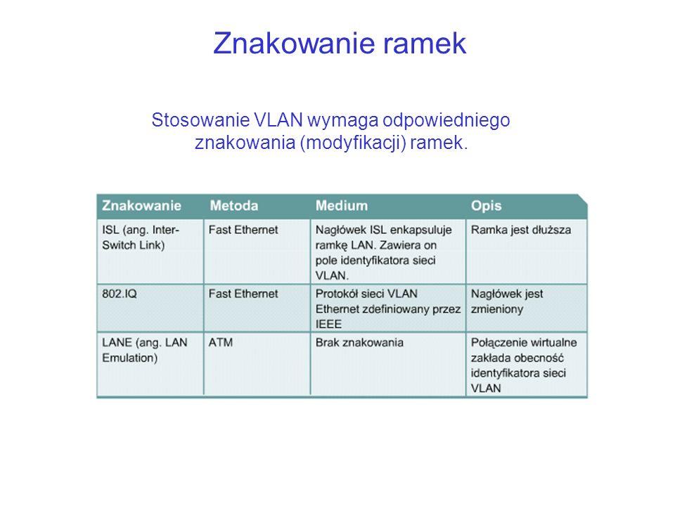 Znakowanie ramek Stosowanie VLAN wymaga odpowiedniego znakowania (modyfikacji) ramek.
