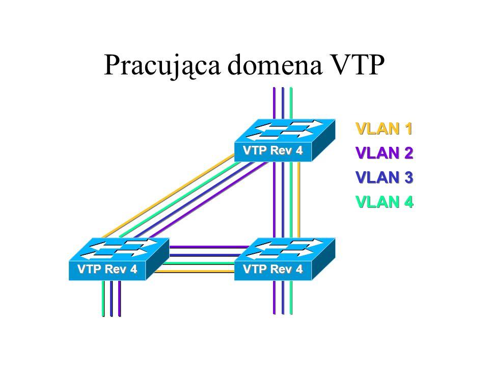 VLAN 2 VLAN 3 VLAN 4 VLAN 1 VTP Rev 4 Pracująca domena VTP