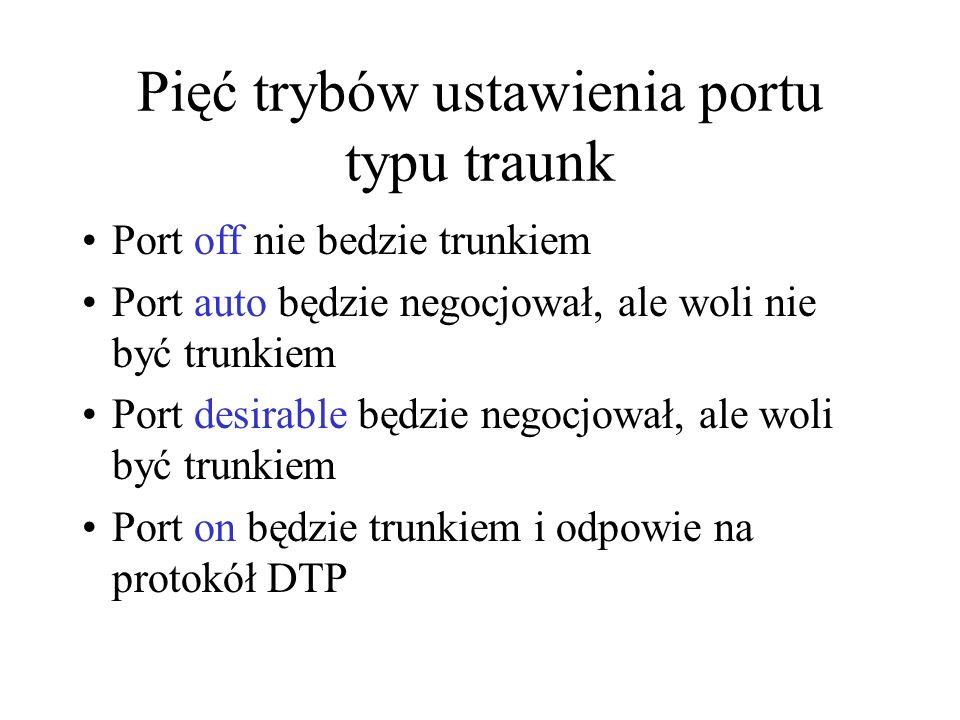 Pięć trybów ustawienia portu typu traunk Port off nie bedzie trunkiem Port auto będzie negocjował, ale woli nie być trunkiem Port desirable będzie neg