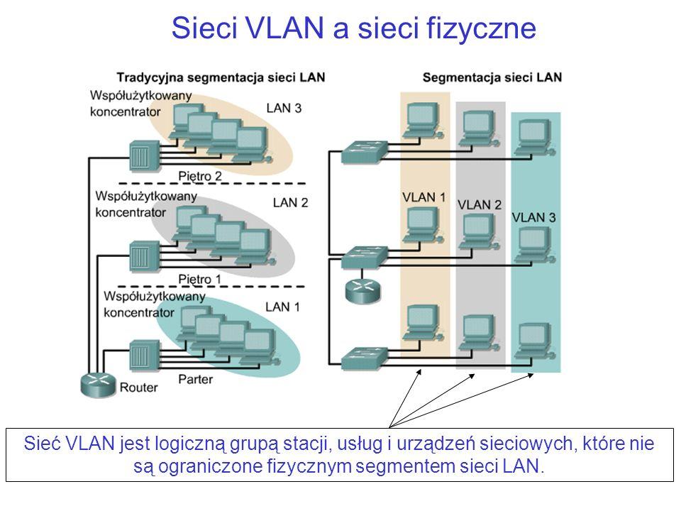 Trunki i Spanning Tree W trankach typu ISL jest jedna instancja Spanning Tree na jeden VLAN IEEE 802.1q jedna instancja Spanning Tree dla wszystkich VLAN-ów Cisco oferuje funkcję PVST+ (per-VLAN Spanning Tree) dla 802.1q (jedna instancja na jeden VLAN)