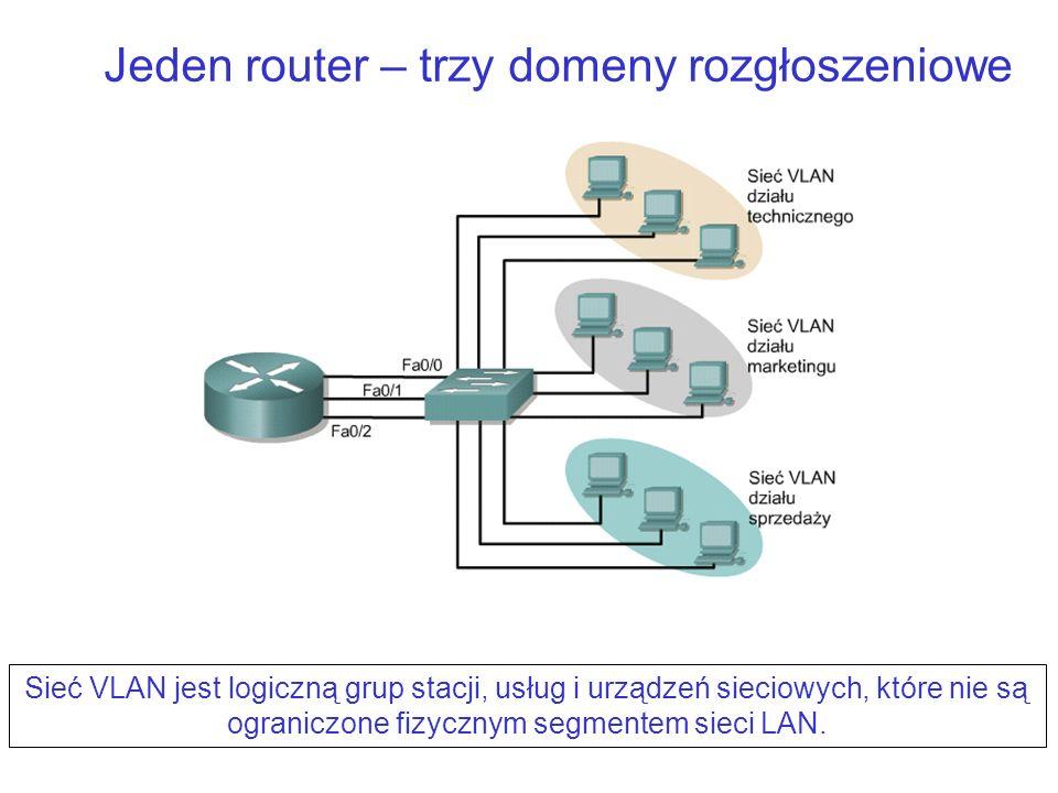 Jeden router – trzy domeny rozgłoszeniowe Sieć VLAN jest logiczną grup stacji, usług i urządzeń sieciowych, które nie są ograniczone fizycznym segment