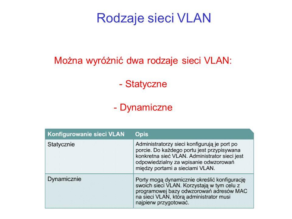 Statyczne sieci VLAN Statyczne sieci VLAN noszą nazwę sieci członkowskich VLAN opartych na portach (ang.