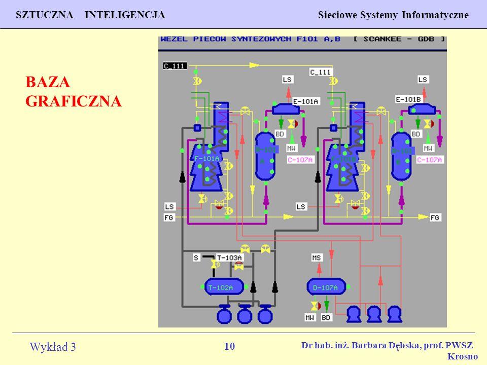 10 Wykład 3 PROGNOZOWANIE WŁAŚCIWOŚCI MATERIAŁÓW Inżynieria Materiałowa SZTUCZNA INTELIGENCJA Sieciowe Systemy Informatyczne Dr hab. inż. Barbara Dębs
