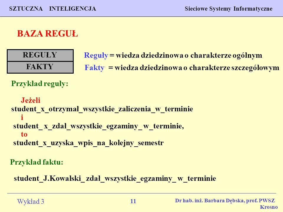 11 Wykład 3 PROGNOZOWANIE WŁAŚCIWOŚCI MATERIAŁÓW Inżynieria Materiałowa SZTUCZNA INTELIGENCJA Sieciowe Systemy Informatyczne Dr hab. inż. Barbara Dębs