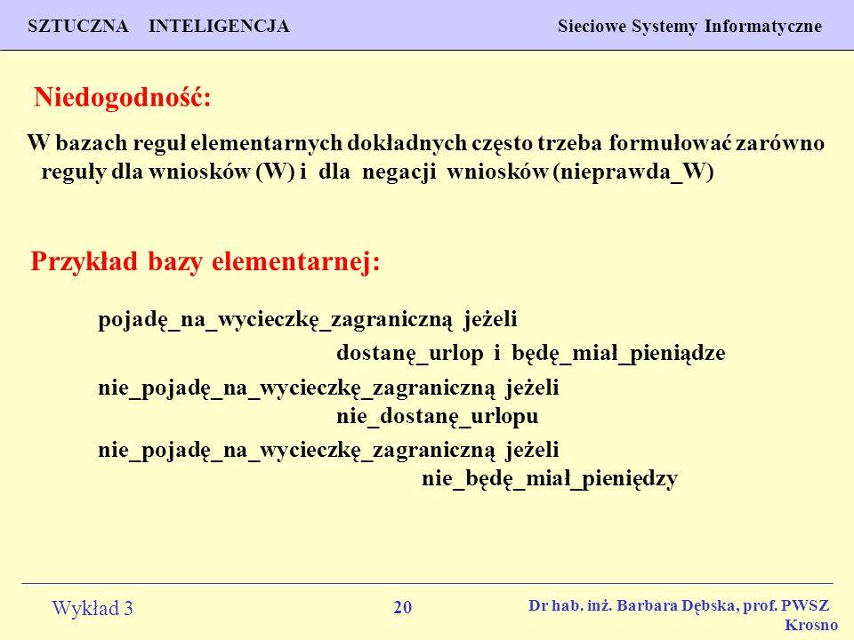 20 Wykład 3 PROGNOZOWANIE WŁAŚCIWOŚCI MATERIAŁÓW Inżynieria Materiałowa SZTUCZNA INTELIGENCJA Sieciowe Systemy Informatyczne Dr hab. inż. Barbara Dębs