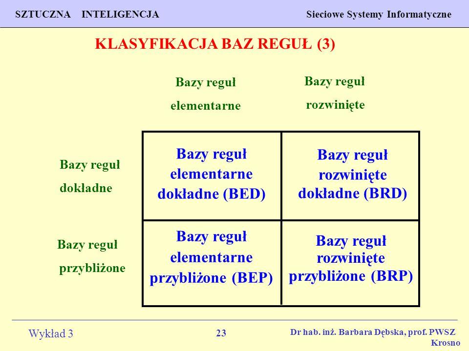 23 Wykład 3 PROGNOZOWANIE WŁAŚCIWOŚCI MATERIAŁÓW Inżynieria Materiałowa SZTUCZNA INTELIGENCJA Sieciowe Systemy Informatyczne Dr hab. inż. Barbara Dębs