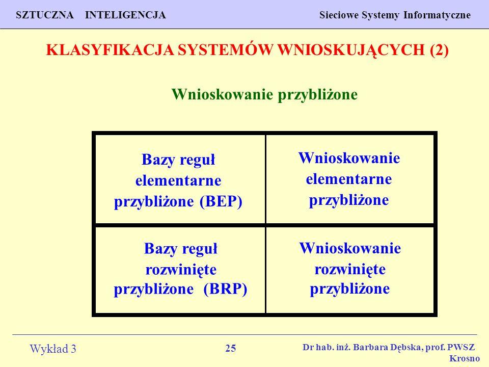 25 Wykład 3 PROGNOZOWANIE WŁAŚCIWOŚCI MATERIAŁÓW Inżynieria Materiałowa SZTUCZNA INTELIGENCJA Sieciowe Systemy Informatyczne Dr hab. inż. Barbara Dębs