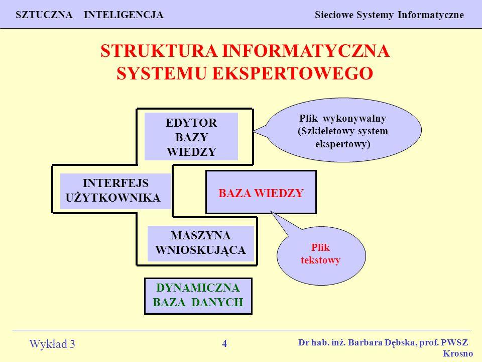 5 Wykład 3 PROGNOZOWANIE WŁAŚCIWOŚCI MATERIAŁÓW Inżynieria Materiałowa SZTUCZNA INTELIGENCJA Sieciowe Systemy Informatyczne Dr hab.