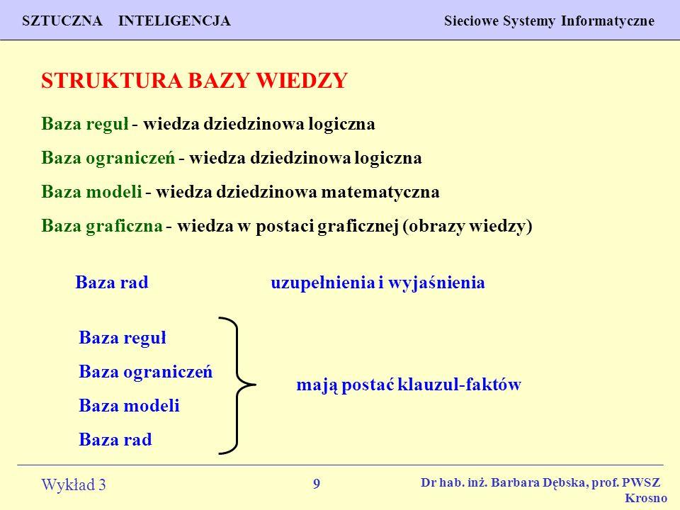9 Wykład 3 PROGNOZOWANIE WŁAŚCIWOŚCI MATERIAŁÓW Inżynieria Materiałowa SZTUCZNA INTELIGENCJA Sieciowe Systemy Informatyczne Dr hab. inż. Barbara Dębsk